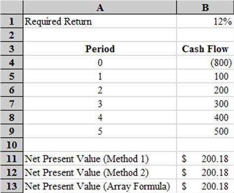 the npv function doesn t calculate net present value