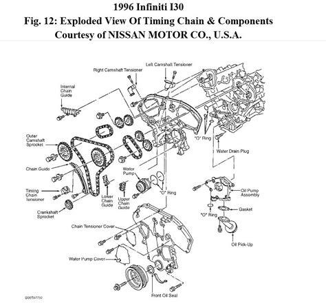 repair anti lock braking 1995 ford mustang engine control service manual 1996 infiniti i thermostat replace motorad 174 chevy impala 1994 1996 engine