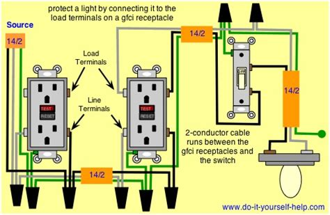 wiring diagrams  ground fault circuit interrupter