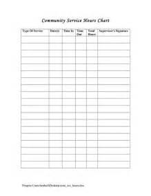 Community Service Log Students Must service hours log sheet printable community service hours chart spreedsheets