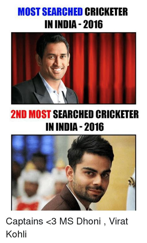 Most Searched Peoples On 2016 In India Mostsearched Cricketer In India 2016 2nd Most Searched