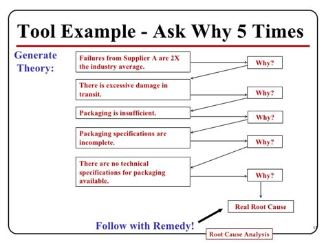 rca template root cause analysis presentation