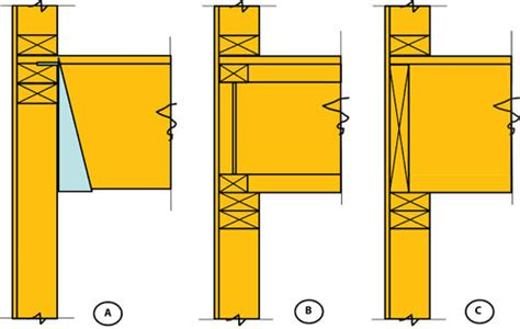 Difference Between Storey And Floor by Pin By Mr On Home Addition Construction