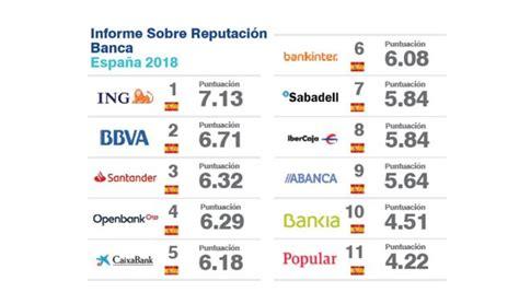 banco santander openbank bbva banco santander y openbank las marcas de origen