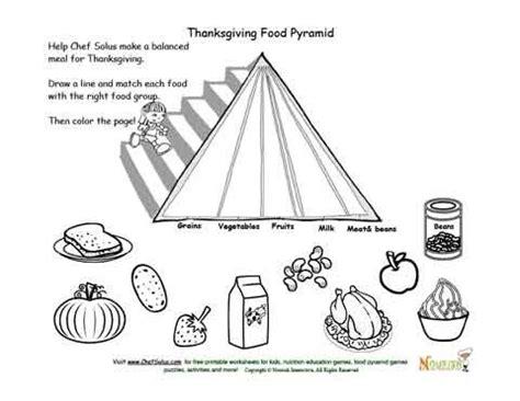 holidays  kids food pyramid  thanksgiving food