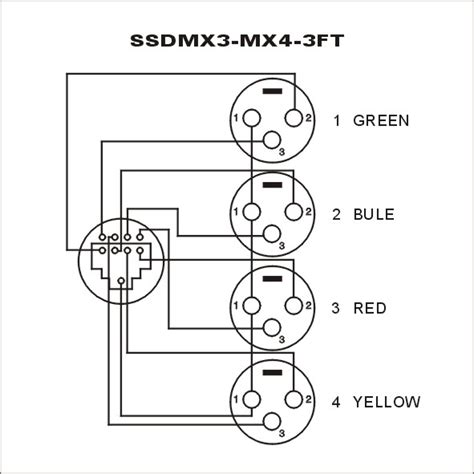 dmx wiring diagram dmx connectors diagram elsavadorla