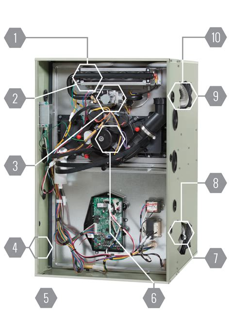 hvac blower motor wiring diagram hvac circuit diagram