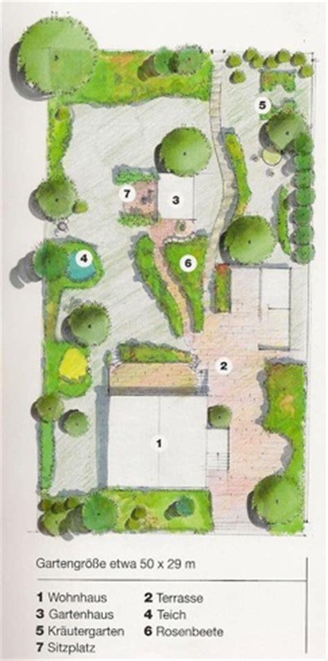 Garten Gestalten Grundriss by Einen Sichtschutzzaun Errichten