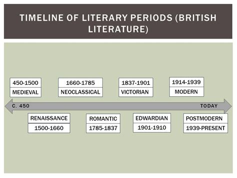 themes in neoclassical literature literary periods british literature ppt video online download