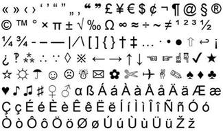 Keyboard Shortcut For Infinity List Of Keyboard Shortcuts To Add Fancy Symbol Titles