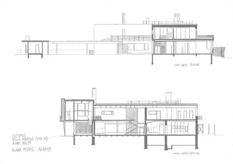 villa mairea floor plan alana peddie arch1201 project one villa mairea alvar
