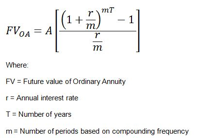 annuity calculator present value and immediate annuity rates
