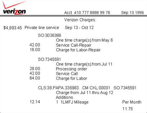 Verizon Receipt Template by Verizon Partner Solutions Local Services Resale Bills