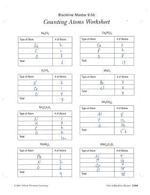 Counting Atoms Worksheet Pdf