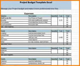 It Budget Template Excel 12 Project Budget Template Excel Budget Template