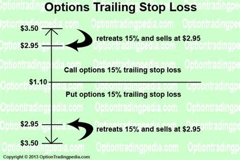 stop loss buy order exle charibas ga