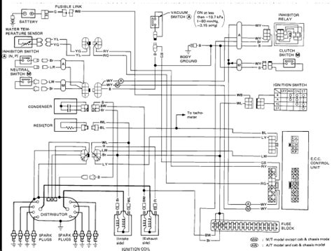 wiring diagram 96 nissan hardbody up get free image about wiring diagram