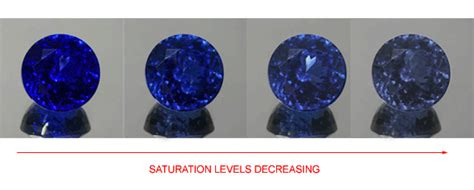 what color is tanzanite lapigems gem company tanzanite color how it affects