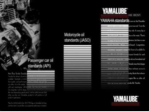 Oli Yamalube 2018 yamalube videolike