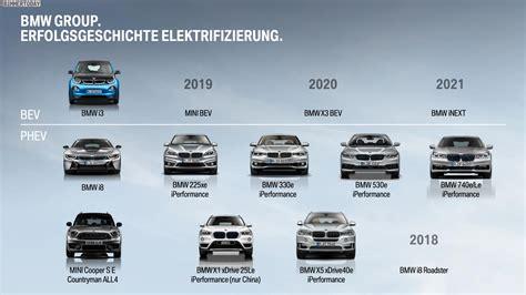 Bmw 1er Elektro Reichweite by Bmw Best 228 Tigt Mini E 2019 Und Generelle Elektroauto Strategie
