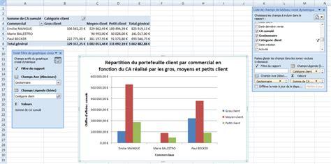 tutoriel tableau croisé dynamique bts nrc lyc 233 e emiland gauthey technologies commerciales