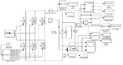phase full wave bridge rectifier circuit diagram