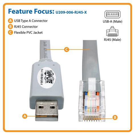 tripp lite usb to rj45 cisco serial roll