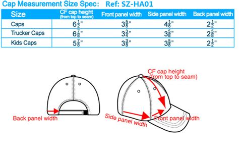 size spec caps 20121024