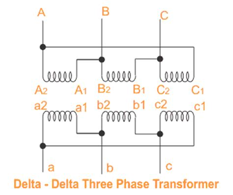 3 phase transformer diagram single three phase transformer vs bank of three single