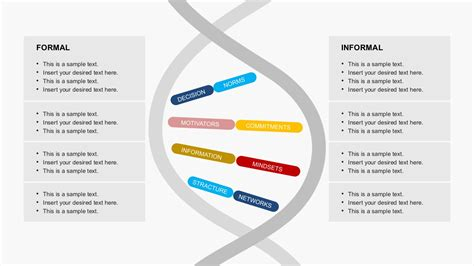 Organization Culture Dna Powerpoint Templates Dna Powerpoint Templates