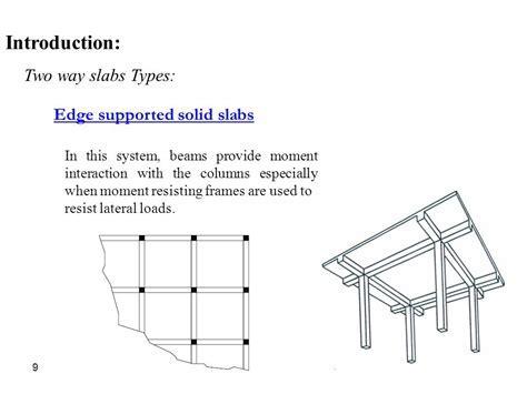 Reinforced Concrete Design II   ppt video online download
