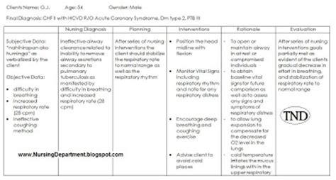 nursing care plan hypertension read more on nursing care plan nursing crib nanda