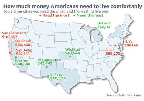 how much money to live comfortably here s how much money you need to live comfortably in