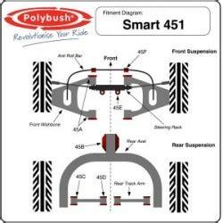 bushing rear axle smart smartkits sks