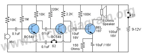 wiring diagram for household appliances wiring car