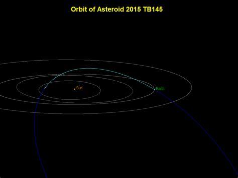 Asteroid Near Earth 2027 » Home Design 2017