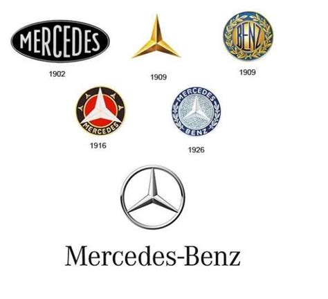 logo mercedes benz vector 11 best famous brand logos images on pinterest famous