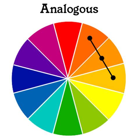 analogous color scheme the colour wheel colour theory in design ecolour print