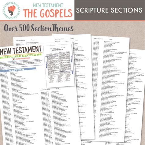 4 sections of the old testament new testament the gospels page titles and scripture