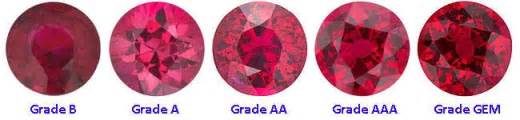 color of ruby ruby gemstone color grade value origin and phenomena