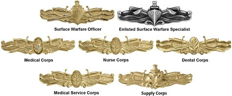 surface warfare insignia wikipedia