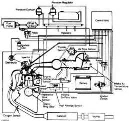 1984 porsche 944 car hesitates engine performance problem 1984