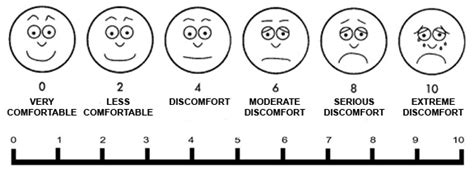 comfort level scale hypnotist in houston the blog site for hypnosis works