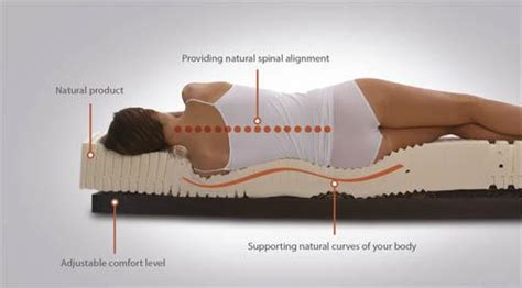 bed for back pain is a firm mattress always better for back pain european