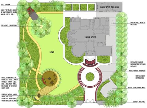 Garden Layout Plan Awesome Villa Garden Design Interior Design Large Containers Garden Planning