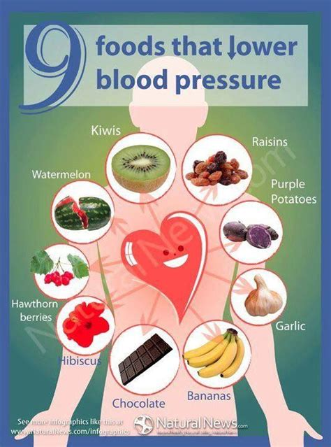 foods to lower blood pressure useful home remedies