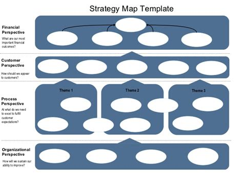 strategy map template strategy map template