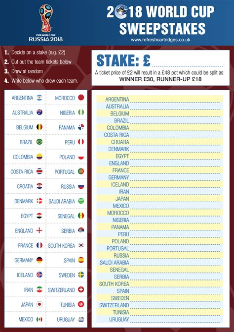 world cup result 2018 the world cup is coming free downloadable sweepstake