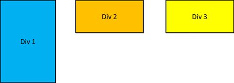 div float left html how to position div below previous div and not