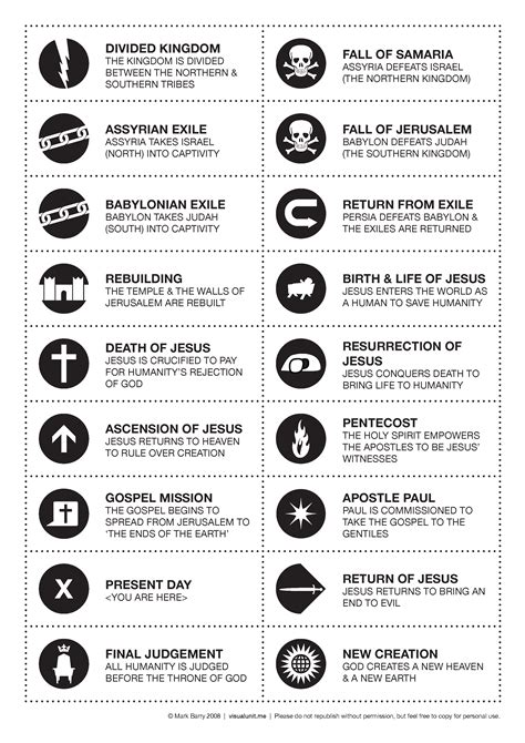 jesus visual unit bible timeline cards visual unit